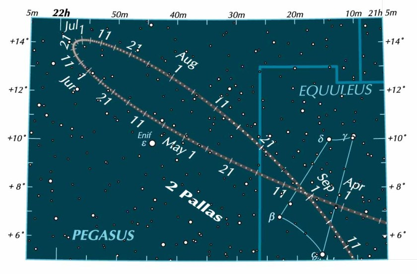 Chart for asteroid 2 Pallas