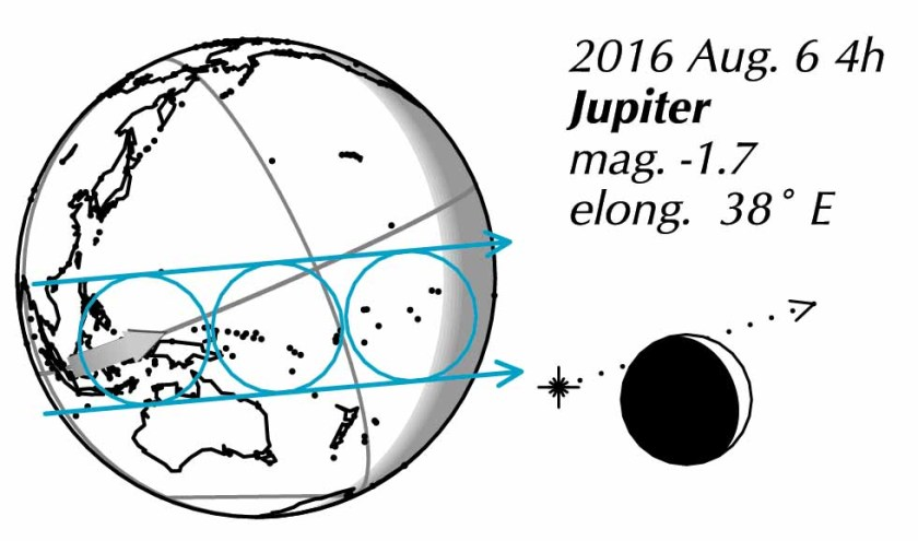 occultation of Jupiter 2016 Aug. 6