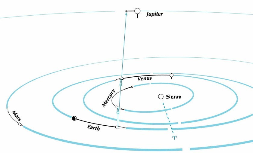 Planets in space, 2016 August 28