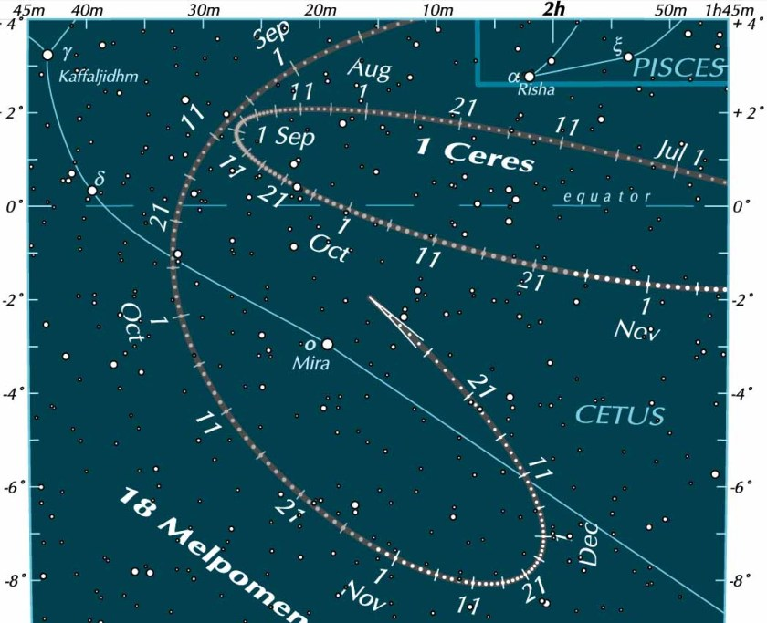 Finder chart for asteroids 1 Ceres and 18 Melpomene, 2016 October