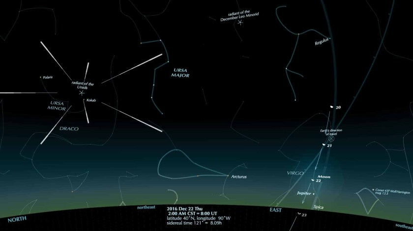 Ursid meteors