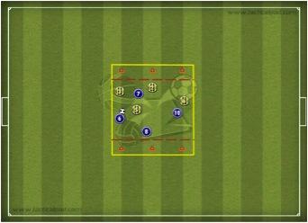 Se algum jogador da equipe conseguir entrar na área demarcada (atrás da  linha tracejada vermelha) com a bola dominada 31484694d0a1b