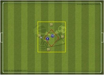 A equipe de quatro jogadores marca ponto quando um jogador receber um passe  dentro do espaço demarcado (losango demarcado pelas linhas tracejadas  vermelhas) ... a3df8b4b7db27