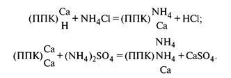 Взаимодействие аммония с почвенным поглощающим комплексом