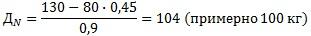 Пример расчета доз удобрений