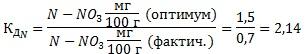 Коэффициент действия питательного элемента (азот)