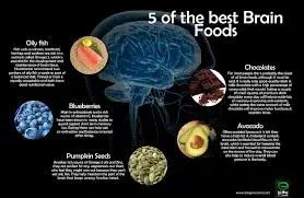 3 Foods That Can Boost Memory and Concentration