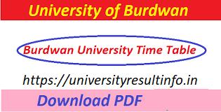 Burdwan University PG Time Table 2021