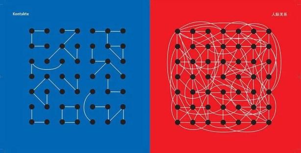 contatti e connessioni