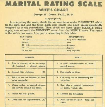 test anni 50 1