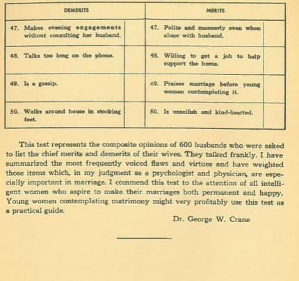 test anni 50 2