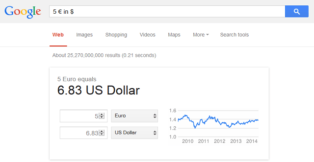 euro in dollari su google