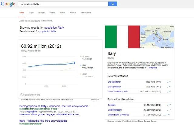 google dato su popolazione