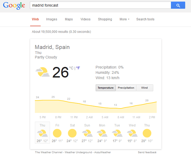 google previsioni tempo