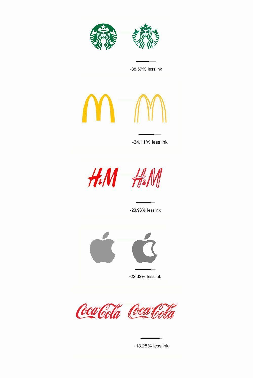 ecobranding aplicado a starbucks, h&m, mcdonalds, apple y coca-cola