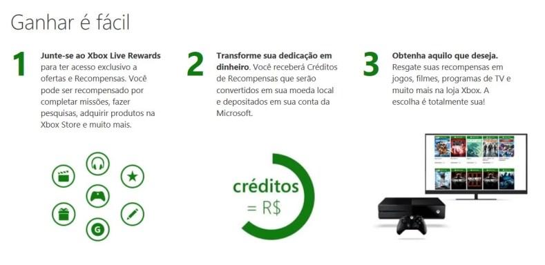 ganhar e facil - Xbox Live Rewards Fácil... Conheça O Programa De Fidelidade Da Microsoft Para O Xbox!
