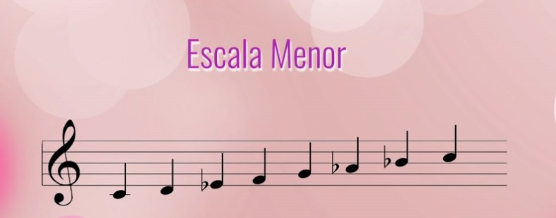 Escala Menor - A Origem Da Pantera Cor De Rosa
