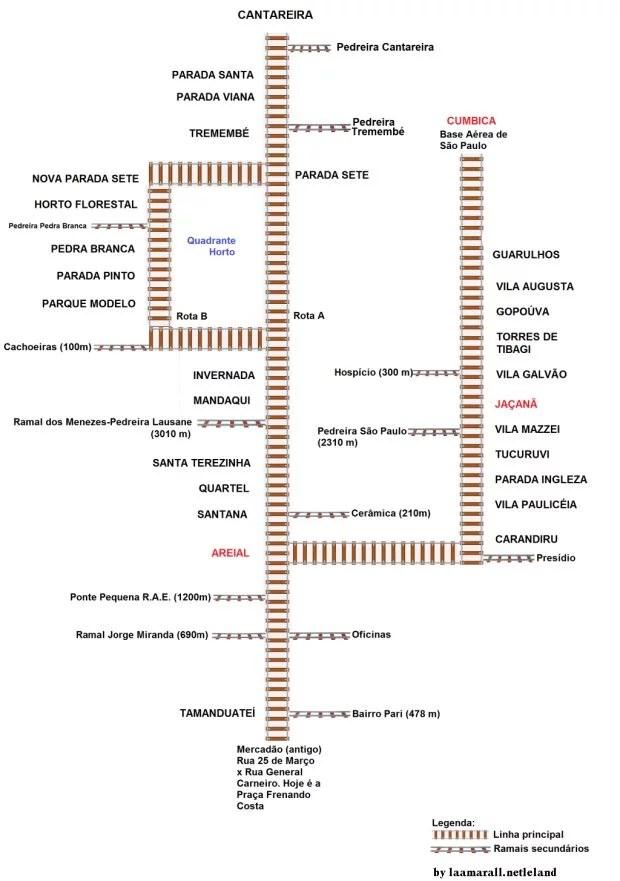 percurso - A História do Trem das Onze