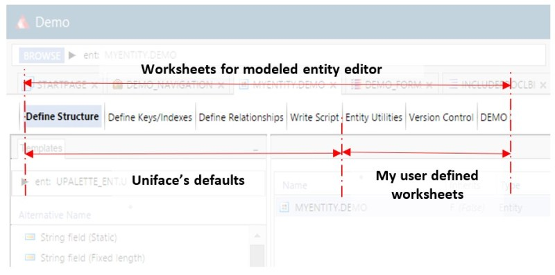 The worksheet tabs, my worksheets next to the Uniface defaults