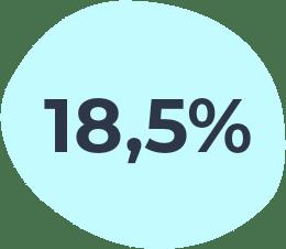 % wejść na strony główne e-sklepów