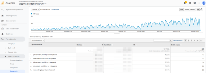 Search Console i Analytics