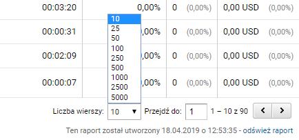 Liczba wierszy Google Analytics