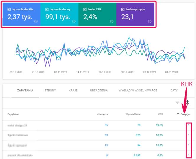Statystyki w Google Search Console