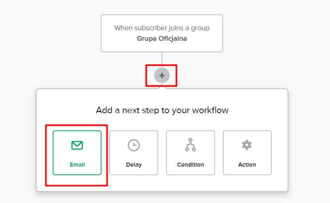 Workflow: Email