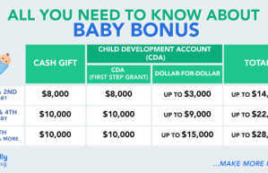 Singapore: What is Baby Bonus and how can you apply?