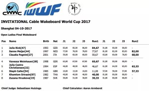 open ladies final wakeboard IWWF WORLD CUP