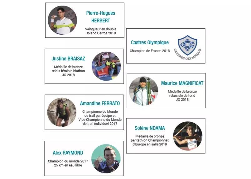 sportifs-ergysport