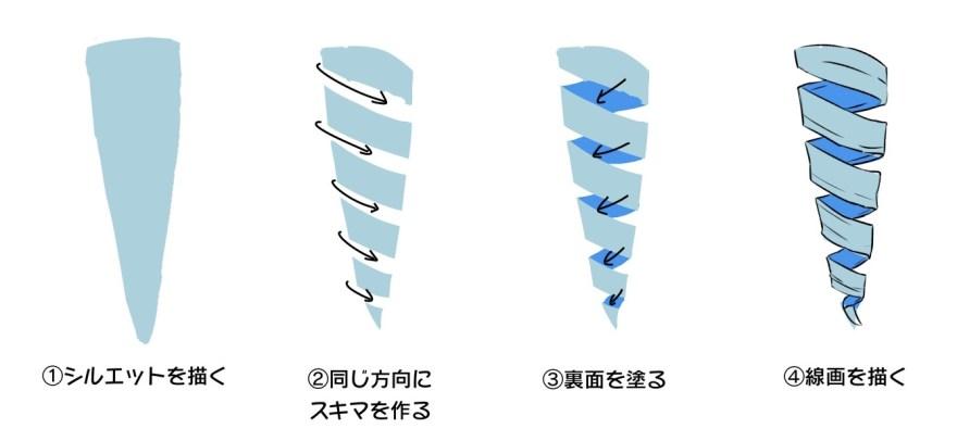 縦ロールの描き方
