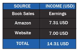 online_income_details
