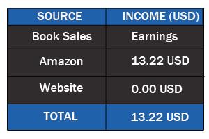 income_mode