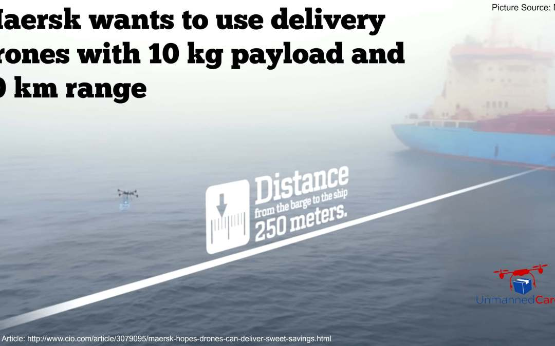Perhaps Maersk wants to deliver a 10 kg cookie?