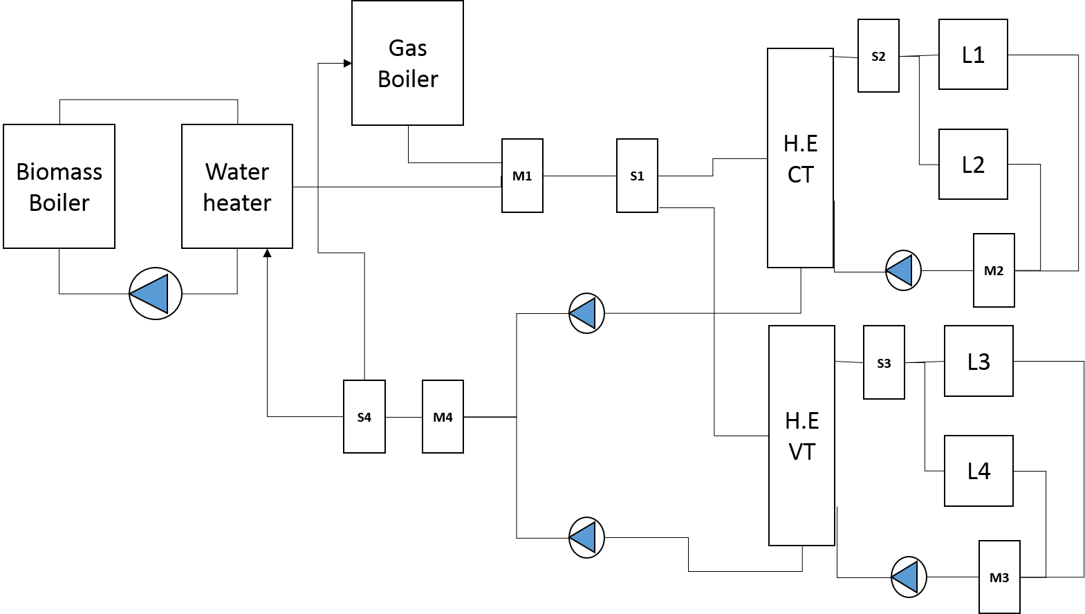 Modelling Fluid To Fluid Heat Exchanger With More Inlet