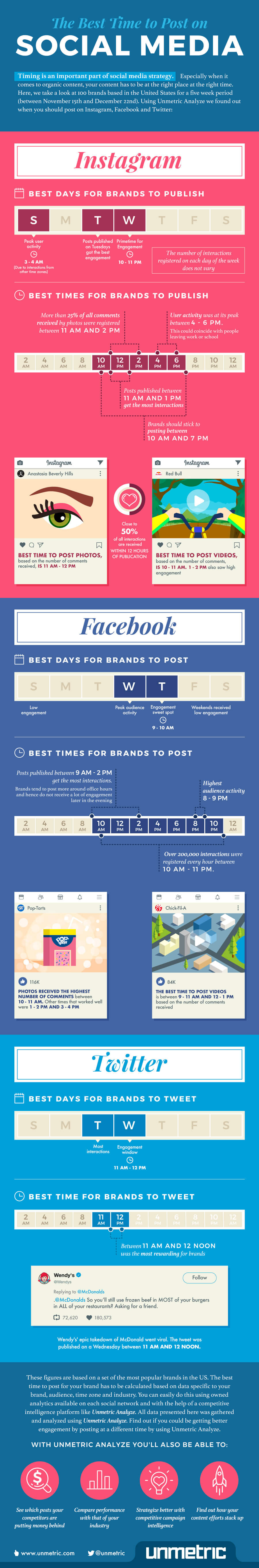 Infographic_best-time-to-post-on-social-media