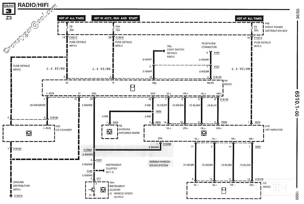 Bmw E90 Professional Radio Wiring Diagram