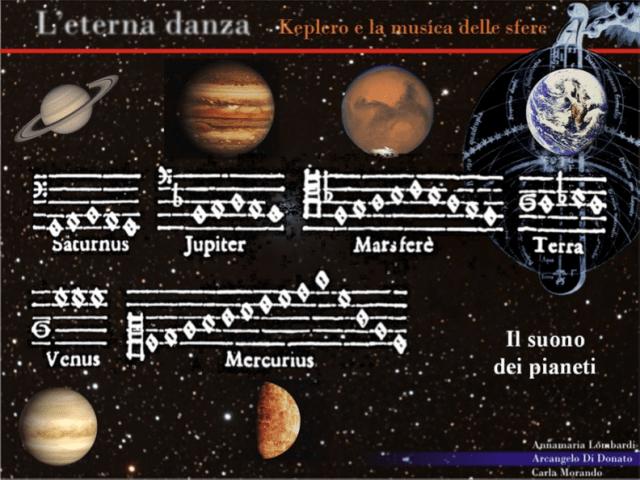 la-musica-delle-sfere