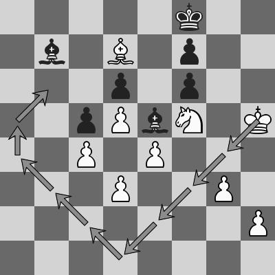 Carlsen-Pantsulaia dopo 40. ... Ae5