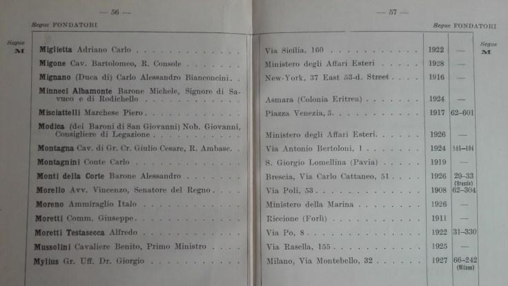 NCDS 1931 Mussolini