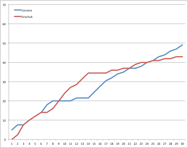 CS2017 Caru-Gris trend