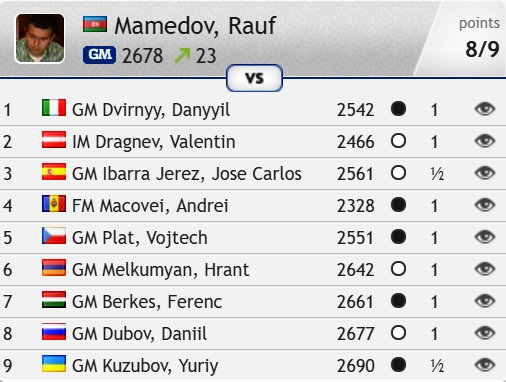 ETCC2017 - Mamedov