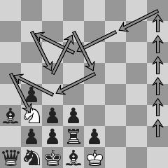 Il B muove e vince (KNS 2017) - Soluzione