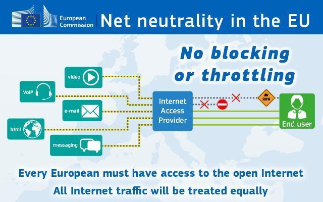 Net-Neutrality in the EU