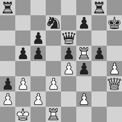 Anand-Grischuk, Rapid R8, dopo 27. ... hxg5