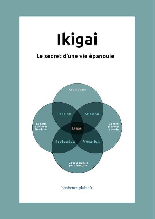 ebook ikigai - le secret d'une vie épanouie