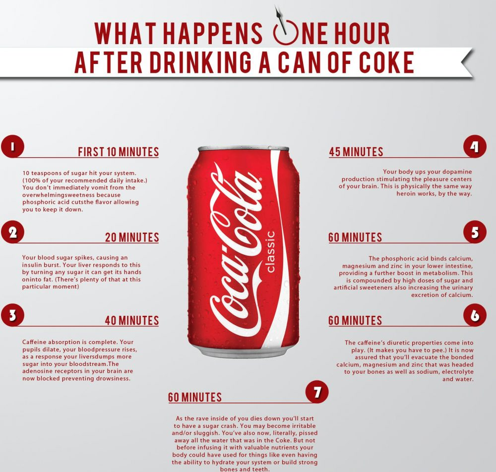 is diet soda that bad for you
