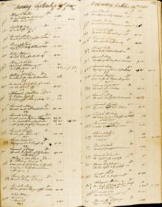 TJs financial records