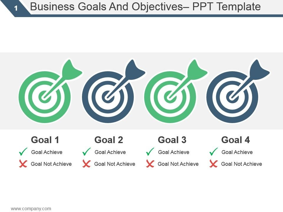 business goals and objectives ppt template powerpoint